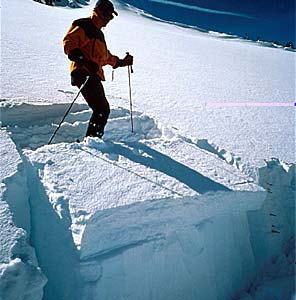 IMG Avalanche Training Courses