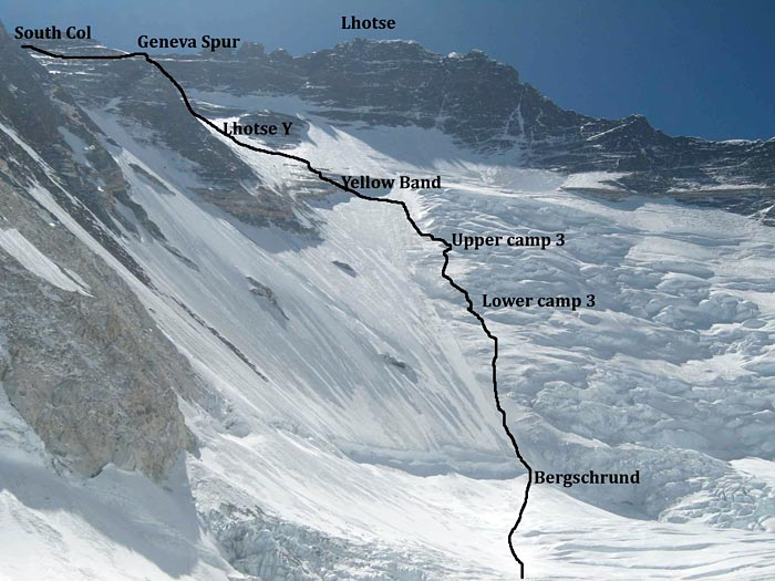 Lhotse Face Route