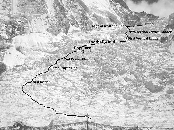 2009 Mt Everest Expedition Coverage with International Mountain