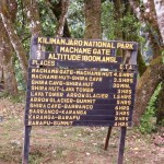 Kili Park time estimates for Machame Route