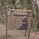 Sign at Machame Gate