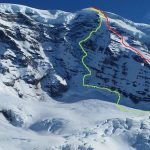 Thermogenisis Ski Descent. Up in red, down in green (Peter Dale)
