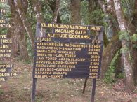 Sign at Machame Gate (Eric Simonson)